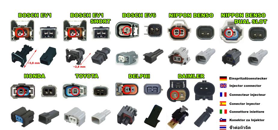 Greenspirits E85 connector