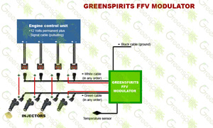 Greenspirits E85 FFV modulator circuit diagram