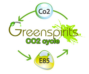 Greenspirits E85 CO2 cycle