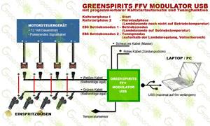 Greenspirits E85 FFV-Modulator USB-Schaltplan
